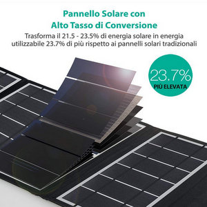 RAVPower Pannelli Solari Portatili Caricabatterie